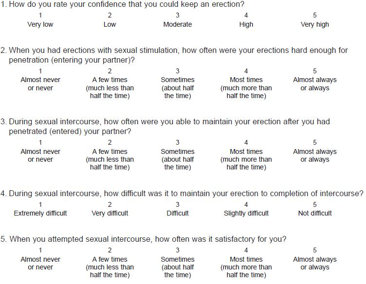 Sexual health questionnaire for men