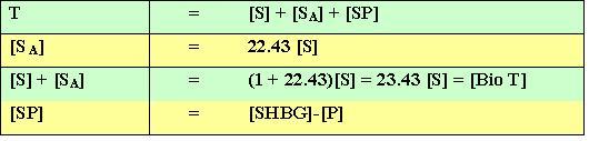 Testosterone Calculation Formula